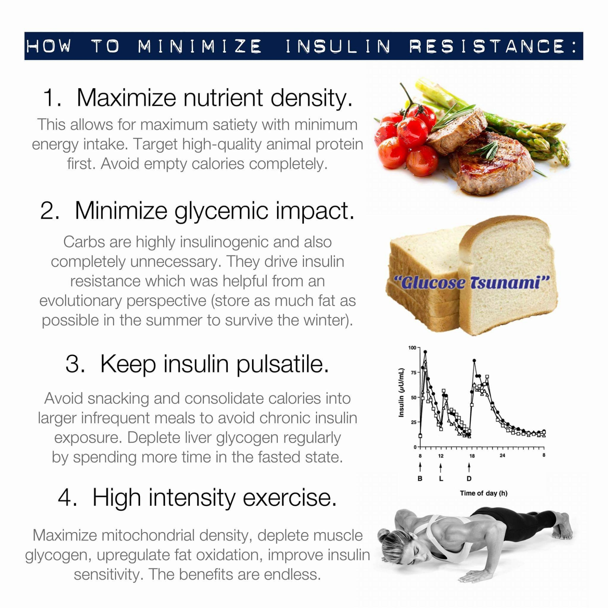 Diet Keto : Diet rendah karbohidrat tinggi lemak