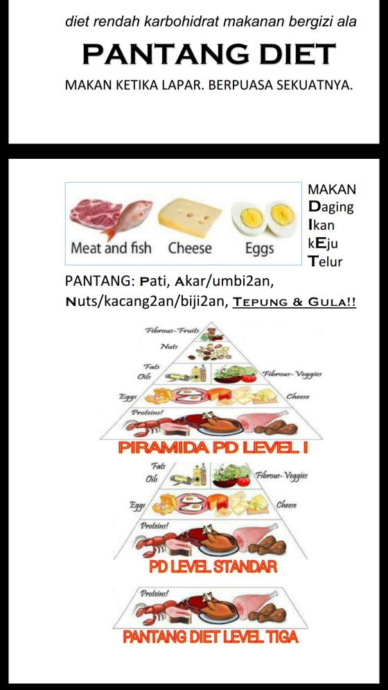 √ 15 Buah dan Sayuran Yang Mengandung Rendah Karbohidrat