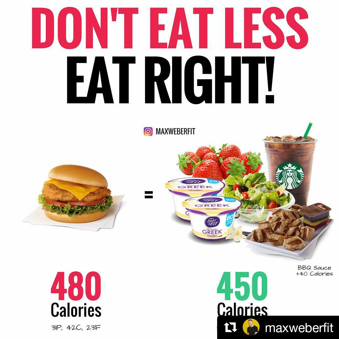 Bisa Makan Banyak Dengan Pilihan Makan Yang Tepat Tinggi Gizi