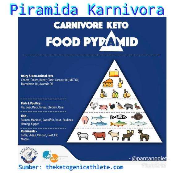 Hanya Makan Daging, Diet Karnivora Murni Disebut Berbahaya?