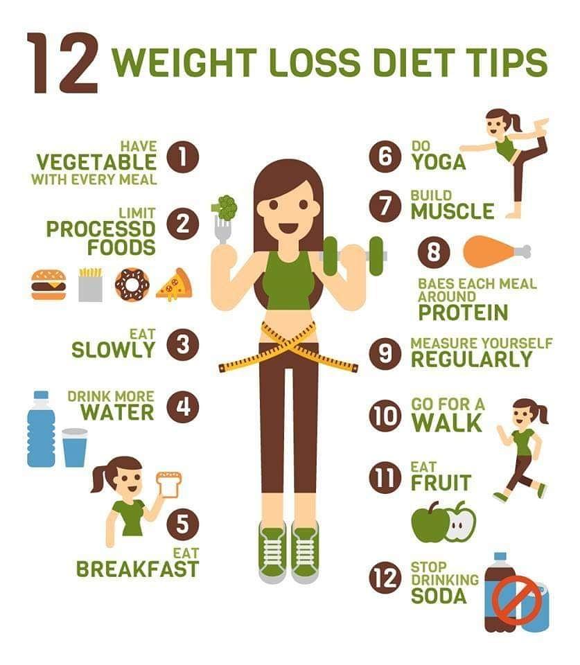 13 Tips Turunkan Berat Badan Pantang Diet